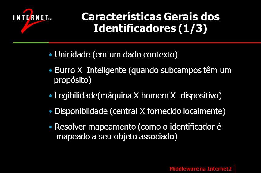 Características Gerais dos Identificadores (1/3)