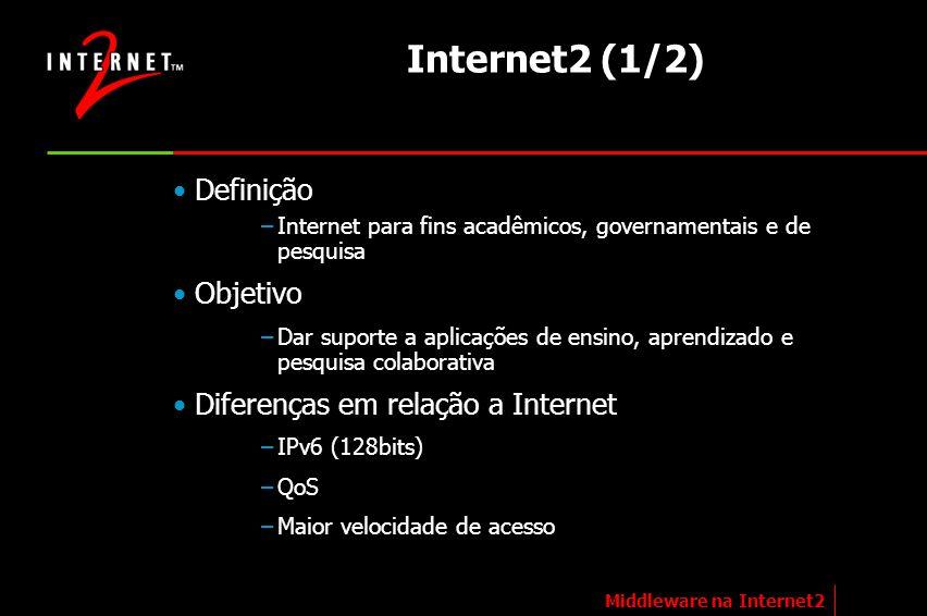 Internet2 (1/2) Definição Objetivo Diferenças em relação a Internet