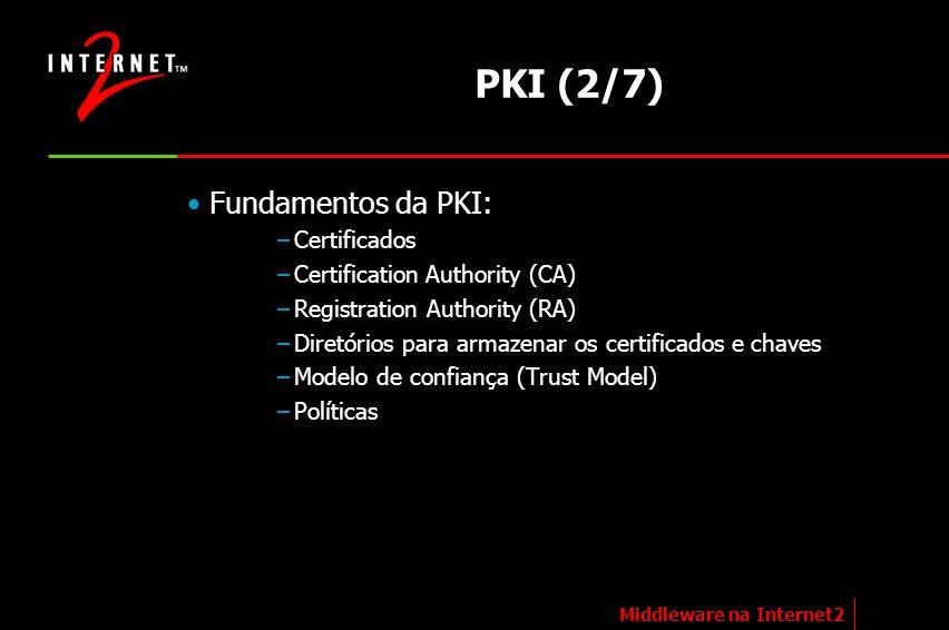 PKI (2/7) Fundamentos da PKI: Certificados