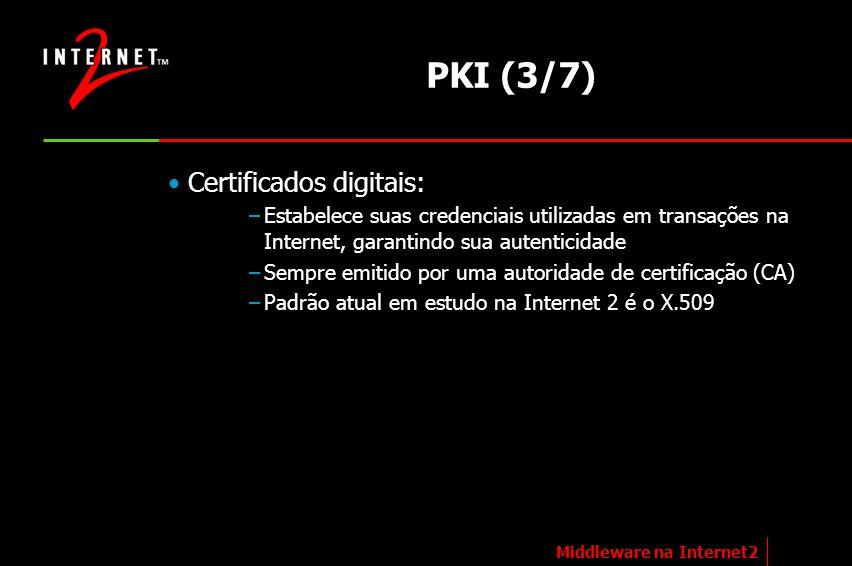 PKI (3/7) Certificados digitais: