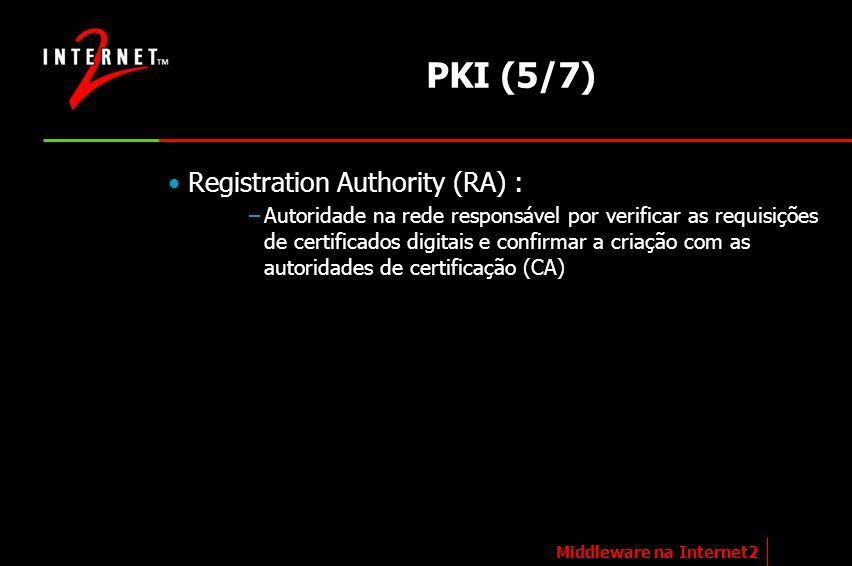 PKI (5/7) Registration Authority (RA) :