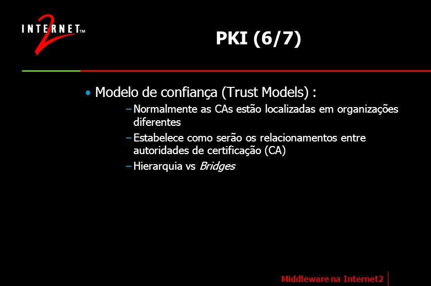 PKI (6/7) Modelo de confiança (Trust Models) :