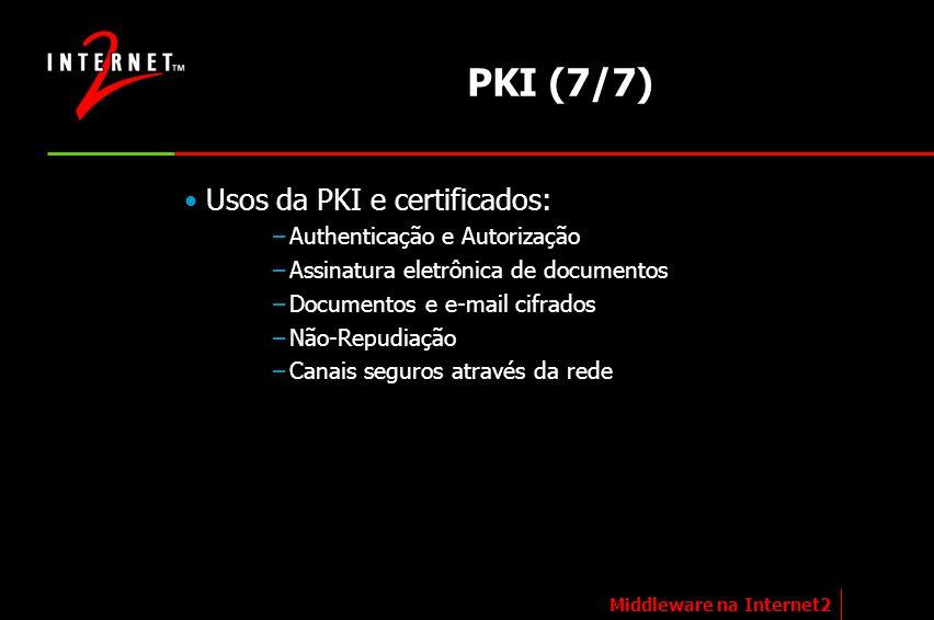 PKI (7/7) Usos da PKI e certificados: Authenticação e Autorização