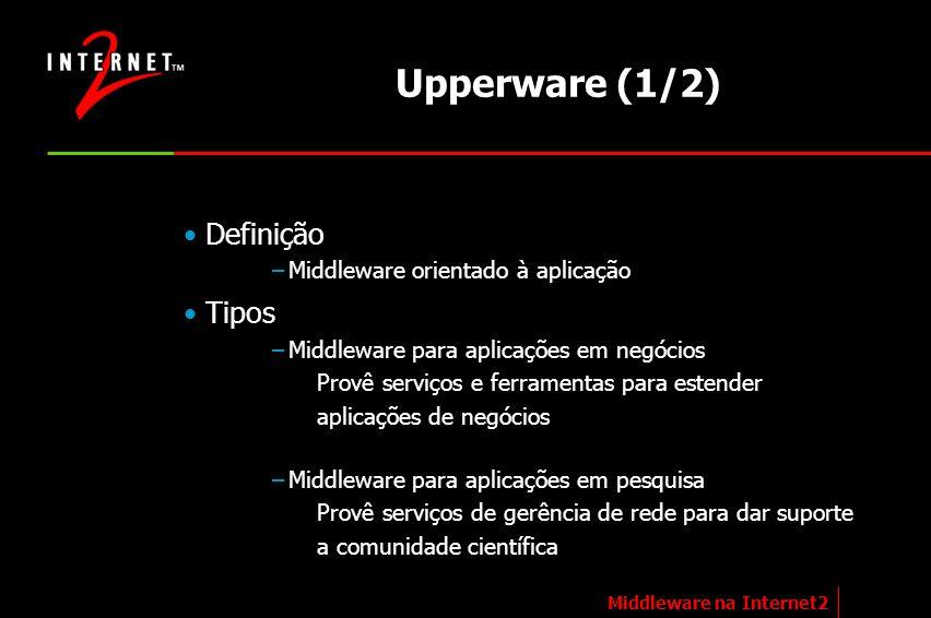 Upperware (1/2) Definição Tipos Middleware orientado à aplicação
