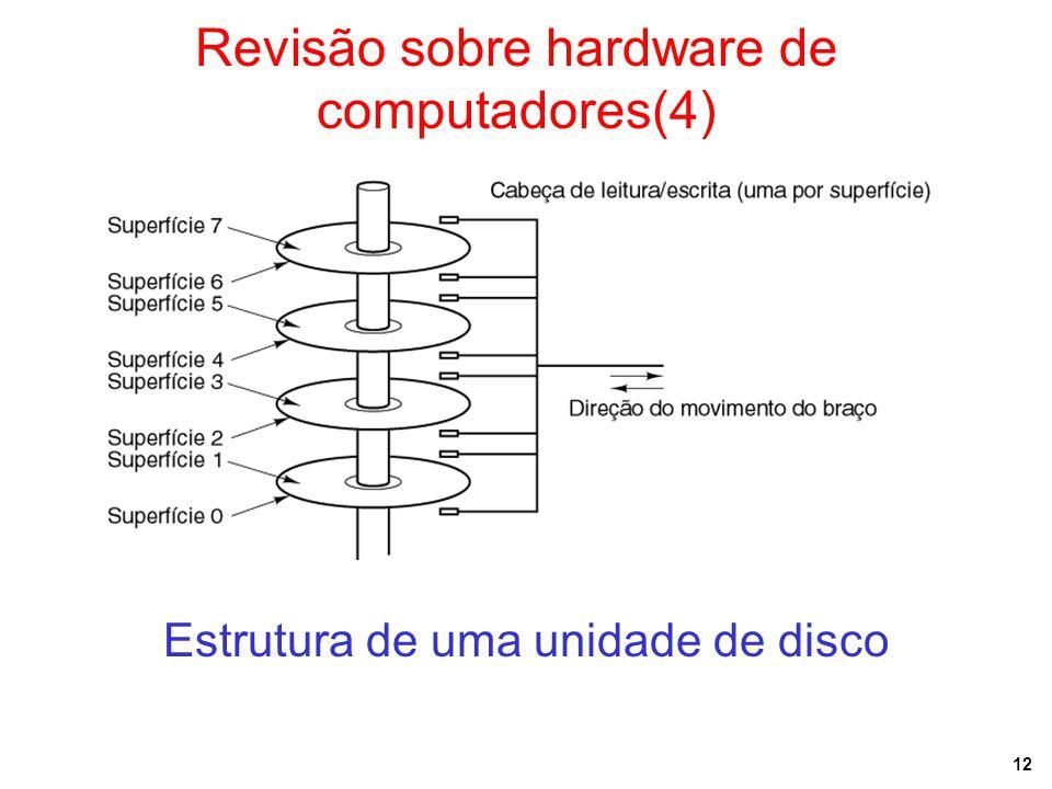 Revisão sobre hardware de computadores(4)