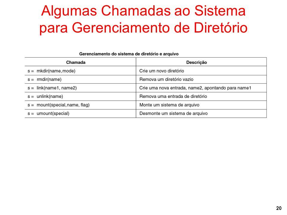 Algumas Chamadas ao Sistema para Gerenciamento de Diretório