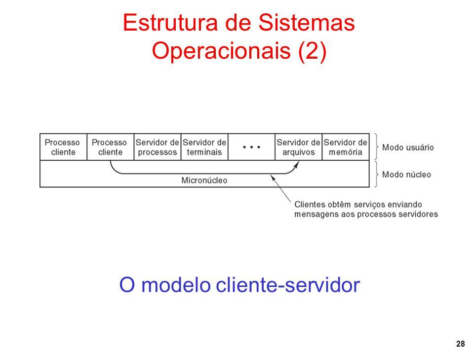 Estrutura de Sistemas Operacionais (2)