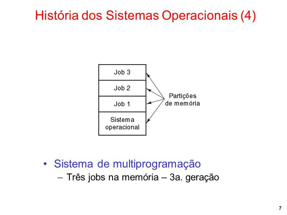 História dos Sistemas Operacionais (4)