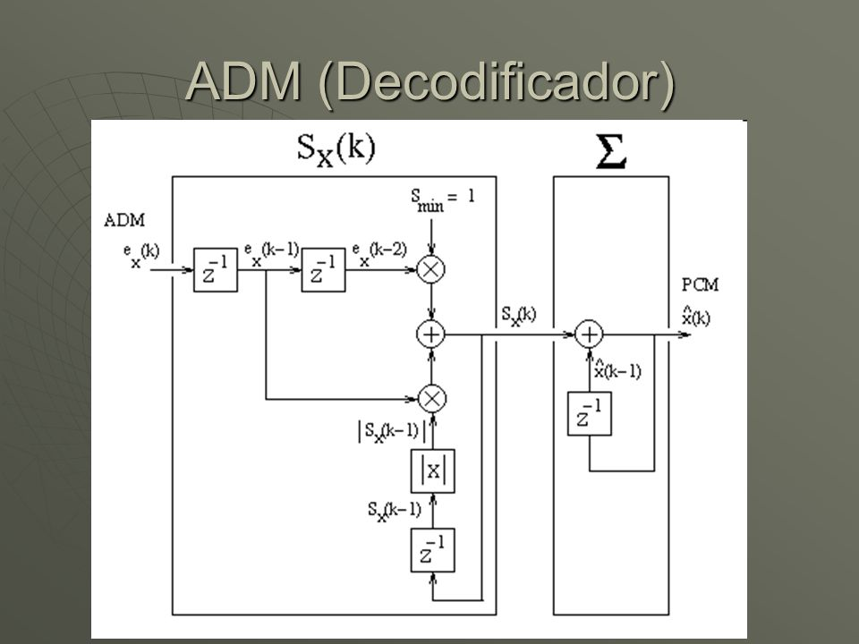 ADM (Decodificador)