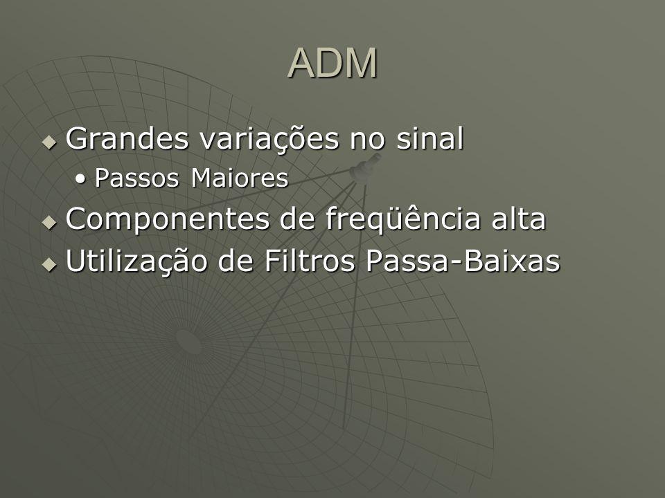 ADM Grandes variações no sinal Componentes de freqüência alta