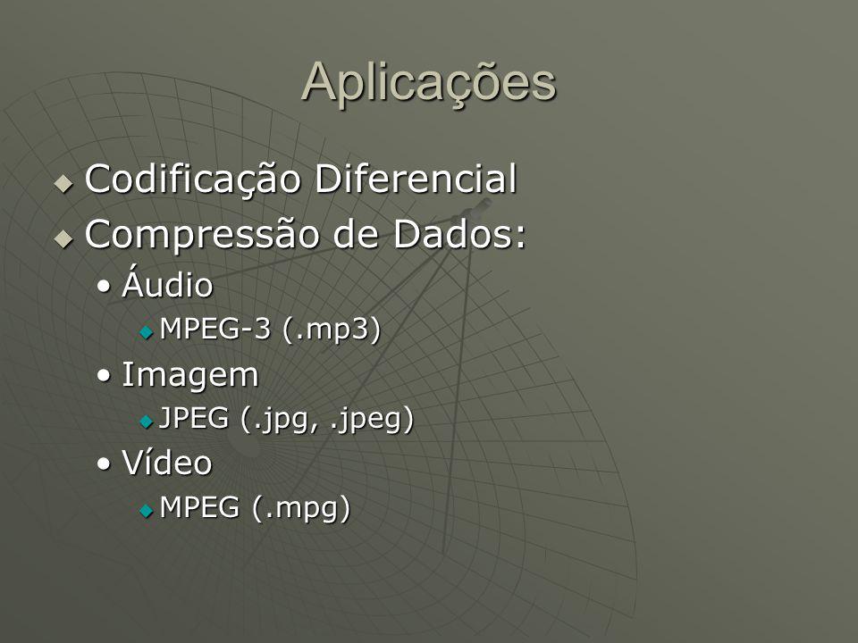 Aplicações Codificação Diferencial Compressão de Dados: Áudio Imagem