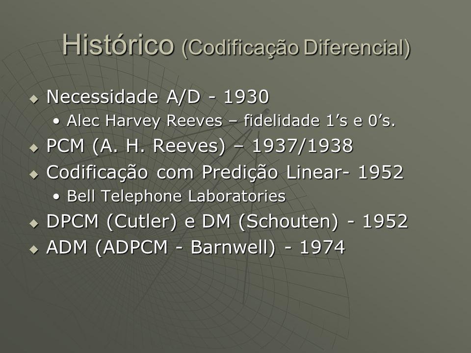 Histórico (Codificação Diferencial)
