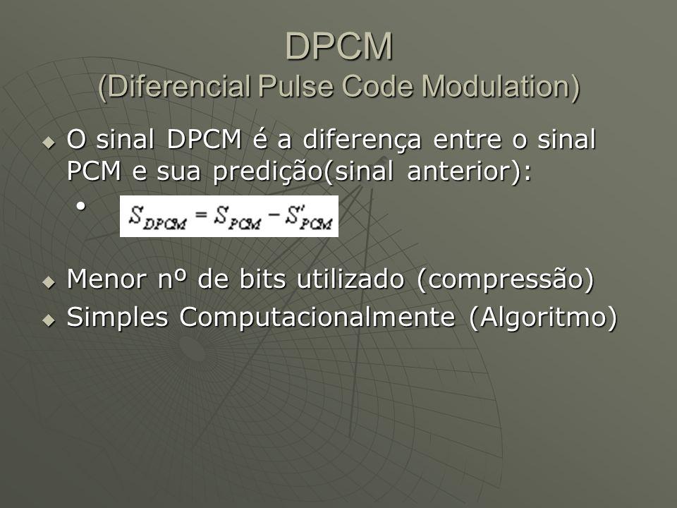 DPCM (Diferencial Pulse Code Modulation)