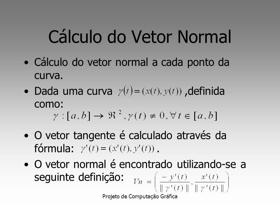 Cálculo do Vetor Normal