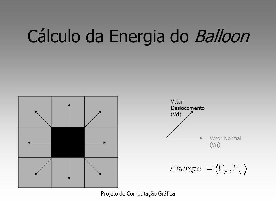 Cálculo da Energia do Balloon