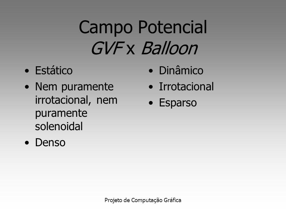 Campo Potencial GVF x Balloon