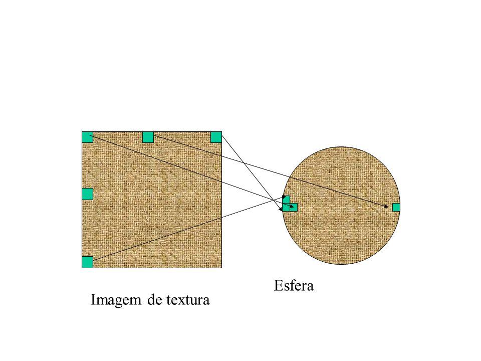 Esfera Imagem de textura
