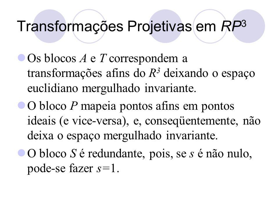 Transformações Projetivas em RP3