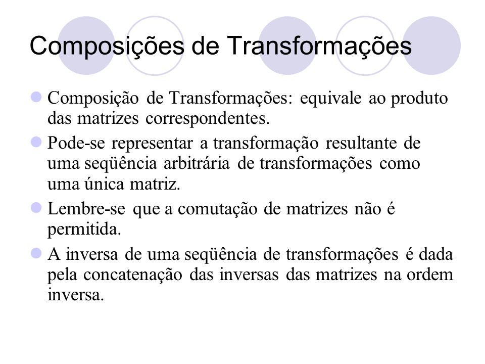 Composições de Transformações