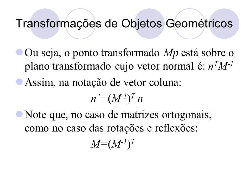 Transformações de Objetos Geométricos
