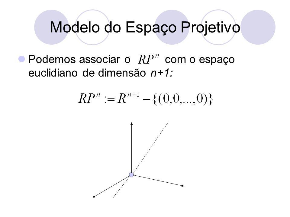 Modelo do Espaço Projetivo