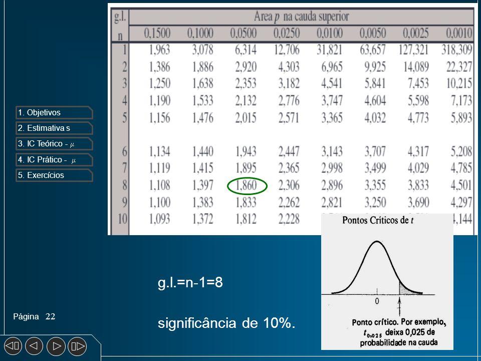 g.l.=n-1=8 significância de 10%.