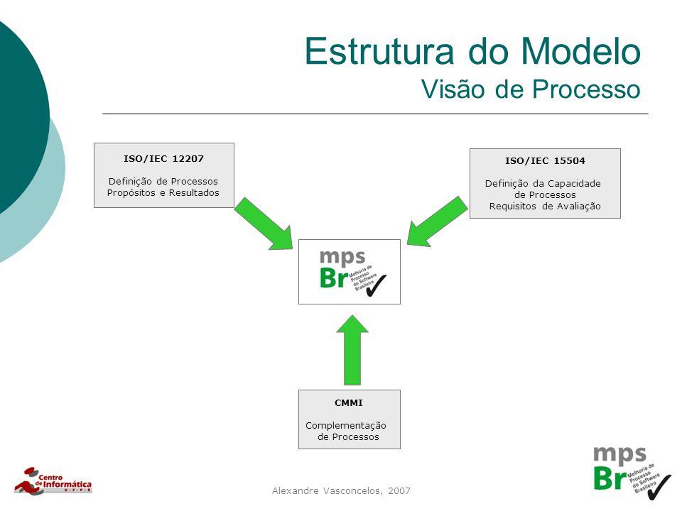 Estrutura do Modelo Visão de Processo