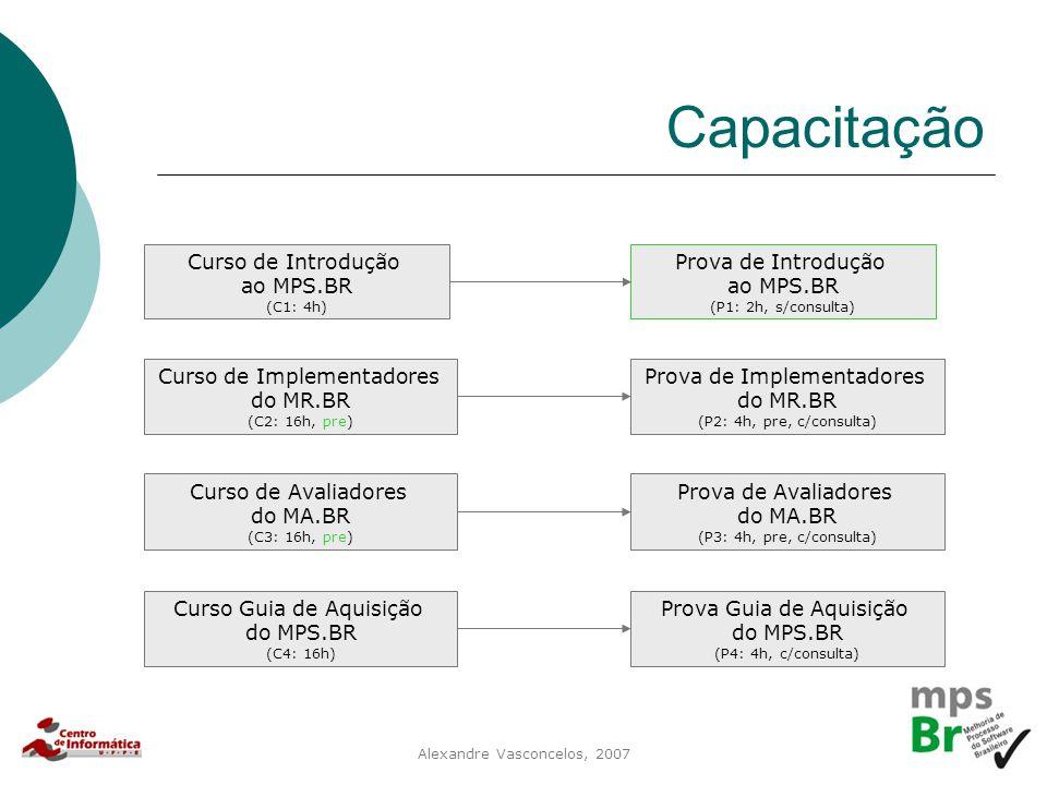 Capacitação Curso de Introdução ao MPS.BR (C1: 4h)