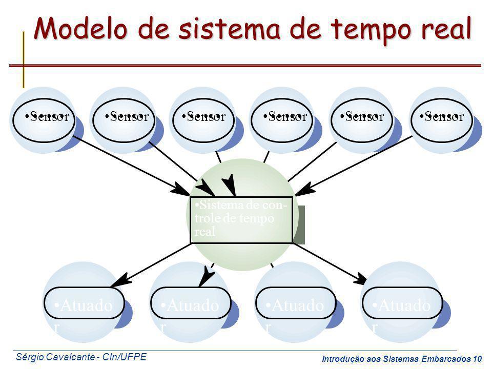 Modelo de sistema de tempo real