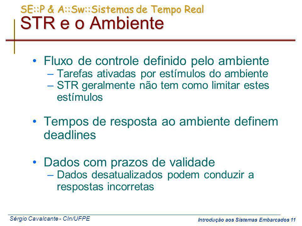SE::P & A::Sw::Sistemas de Tempo Real STR e o Ambiente