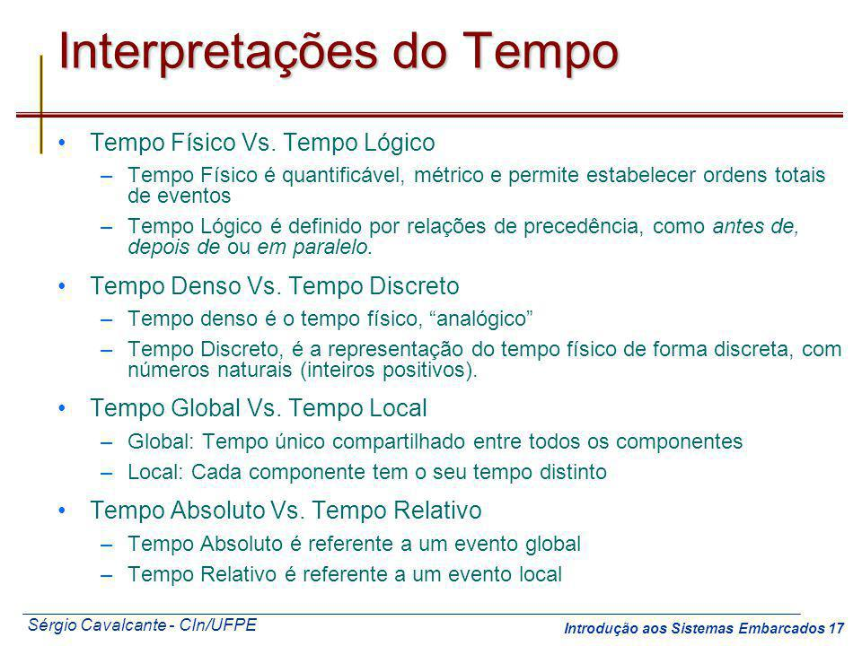 Interpretações do Tempo