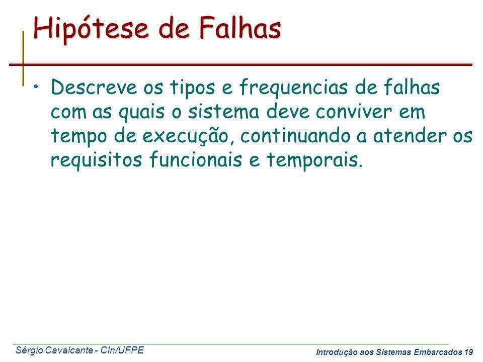 Hipótese de Falhas