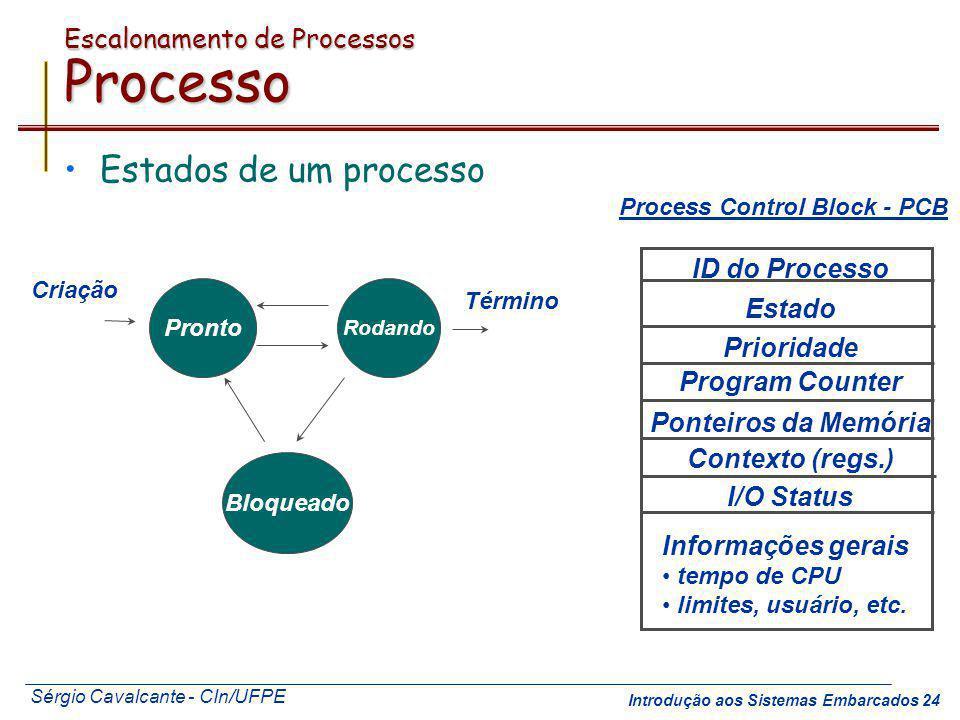 Escalonamento de Processos Processo