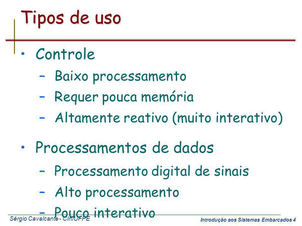 Tipos de uso Controle Processamentos de dados Baixo processamento