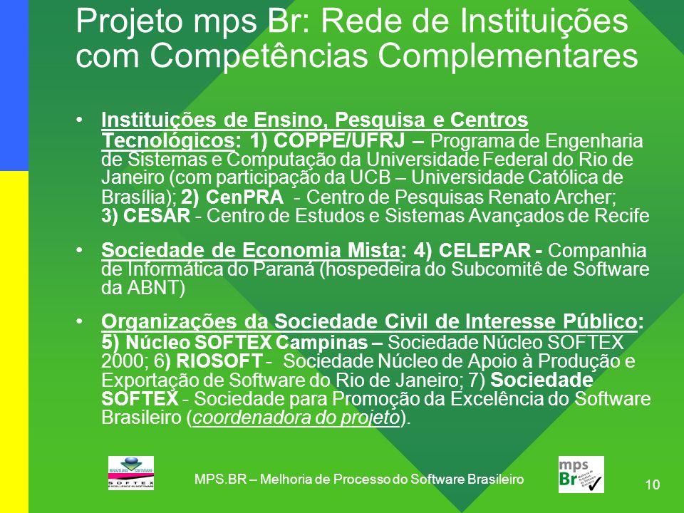 Projeto mps Br: Rede de Instituições com Competências Complementares