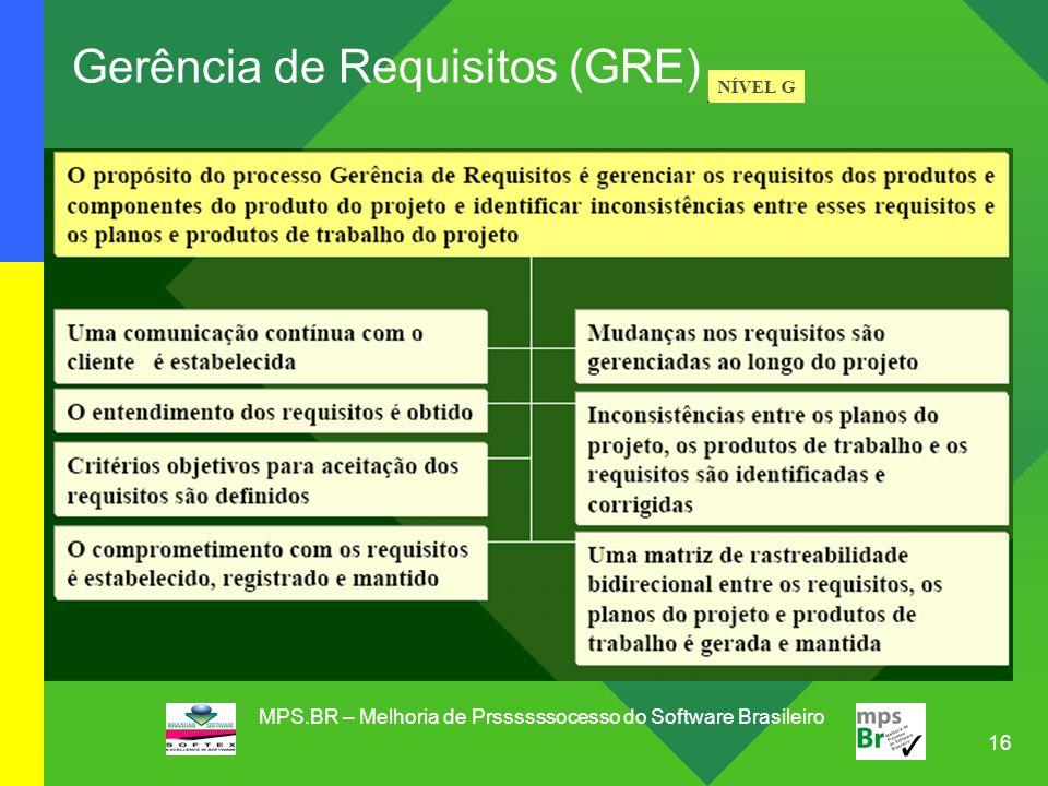 MPS.BR – Melhoria de Prssssssocesso do Software Brasileiro