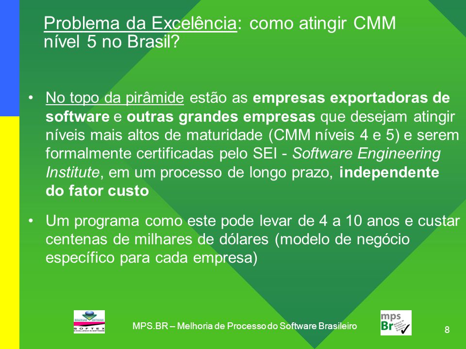 Problema da Excelência: como atingir CMM nível 5 no Brasil