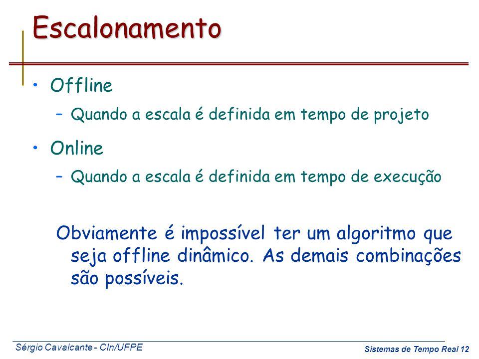 Escalonamento Offline Online