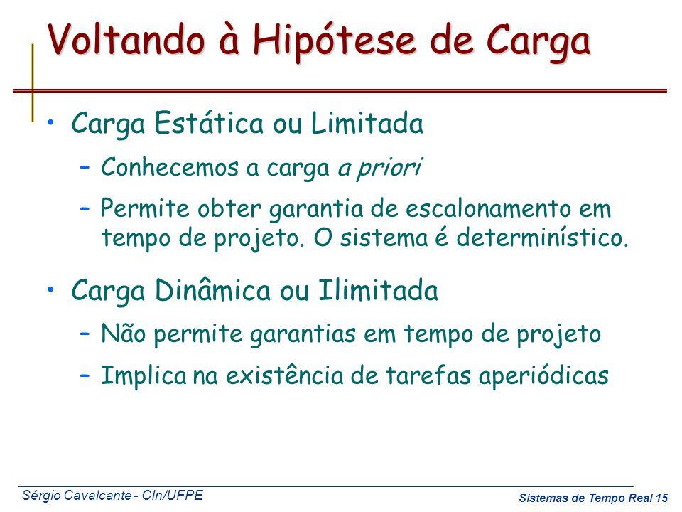 Voltando à Hipótese de Carga