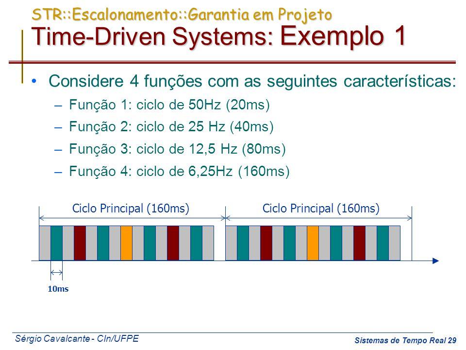 STR::Escalonamento::Garantia em Projeto Time-Driven Systems: Exemplo 1