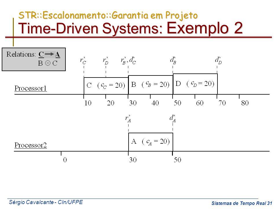 STR::Escalonamento::Garantia em Projeto Time-Driven Systems: Exemplo 2