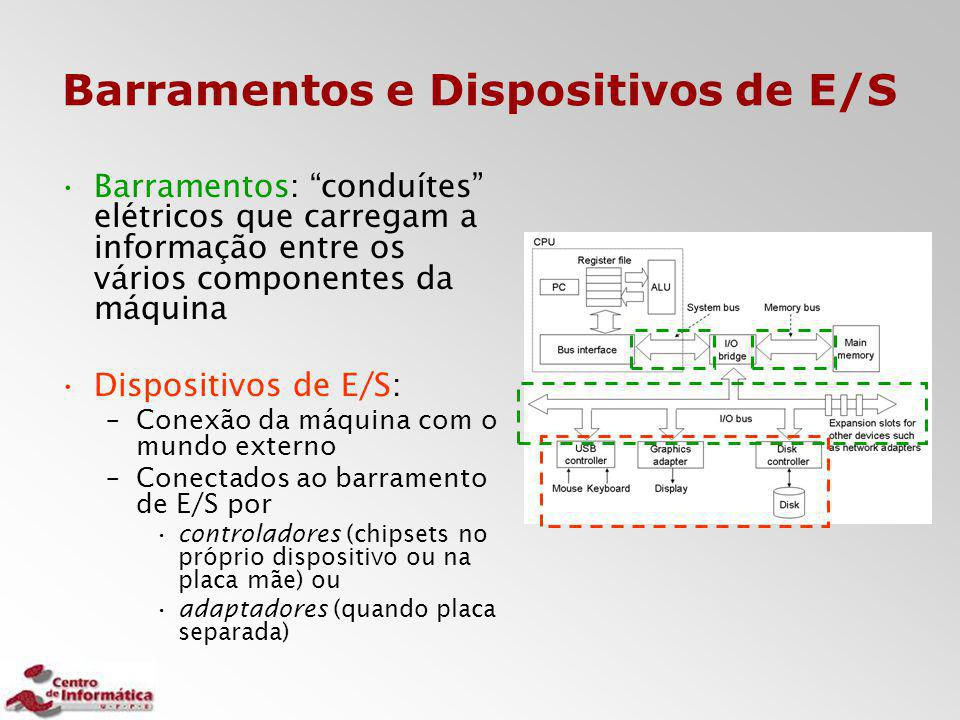 Barramentos e Dispositivos de E/S
