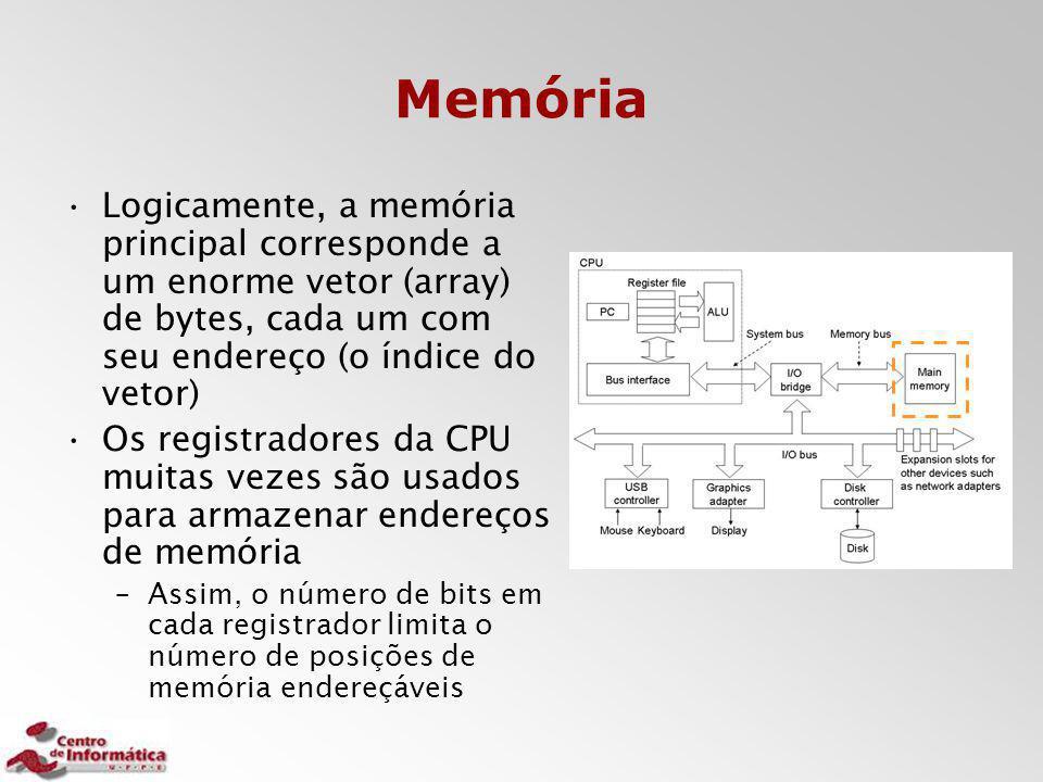 Memória Logicamente, a memória principal corresponde a um enorme vetor (array) de bytes, cada um com seu endereço (o índice do vetor)