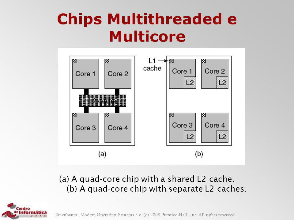 Chips Multithreaded e Multicore