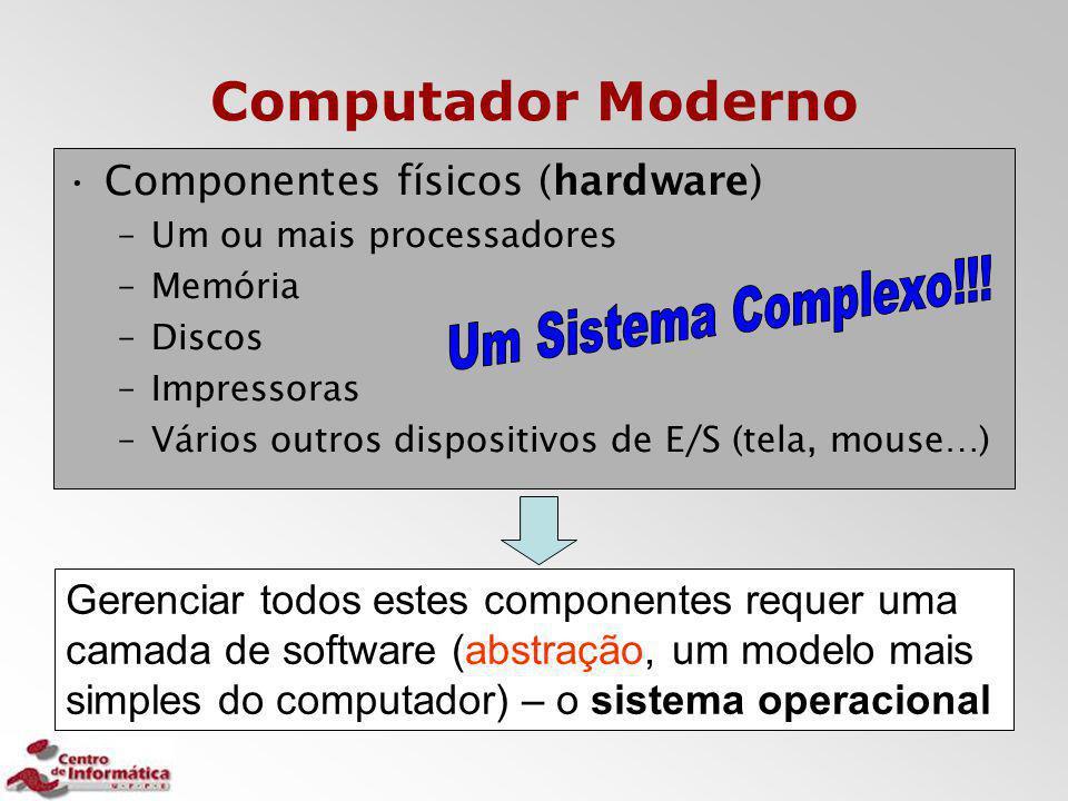 Computador Moderno Componentes físicos (hardware)