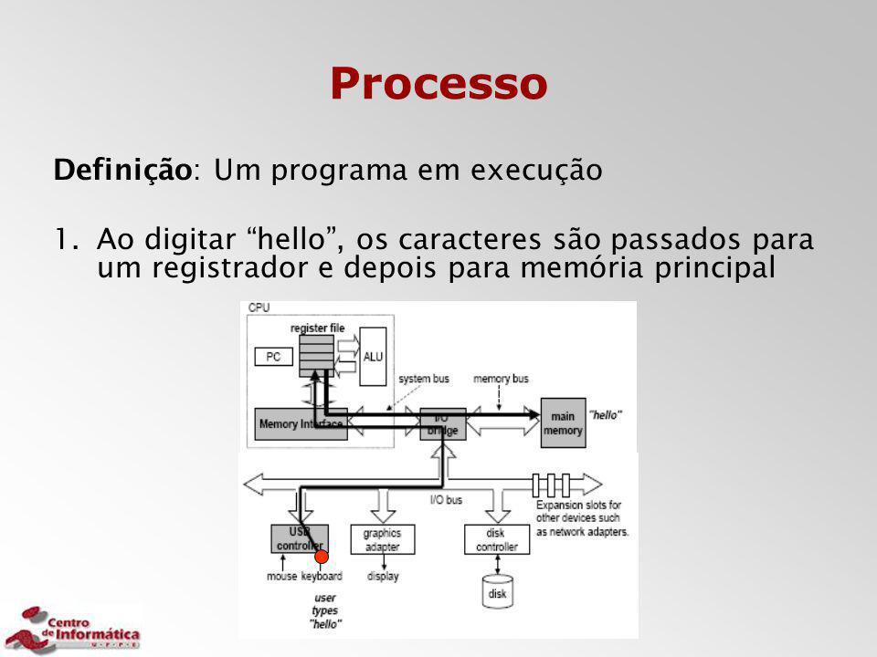 Processo Definição: Um programa em execução