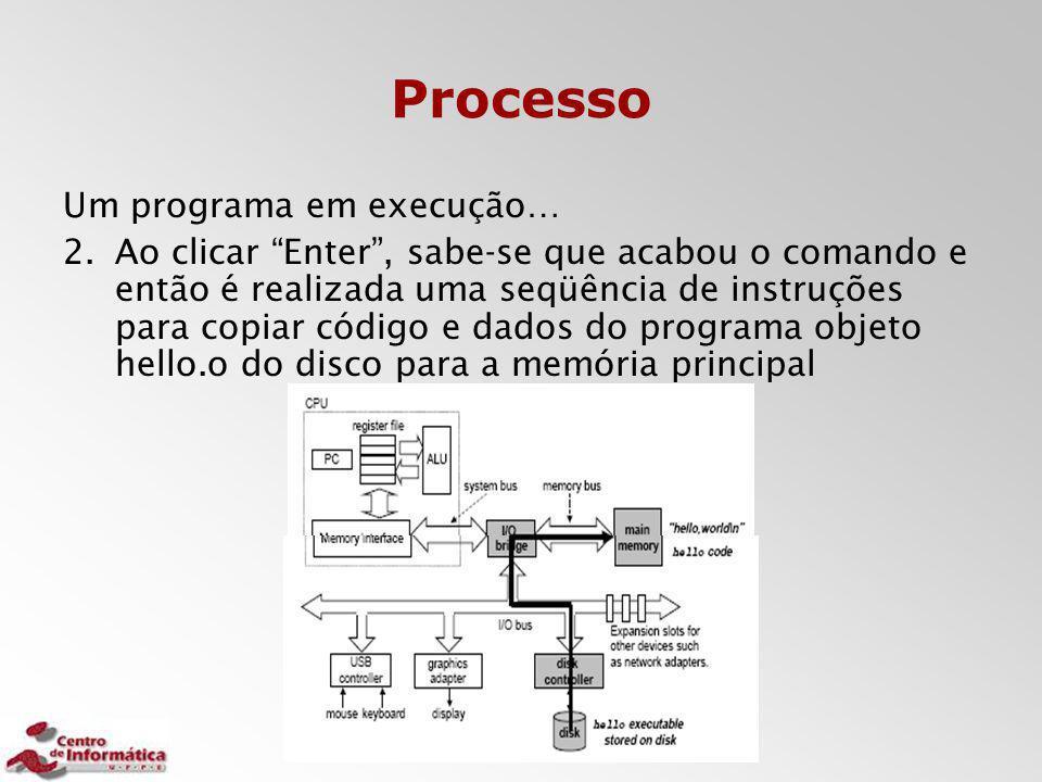 Processo Um programa em execução…