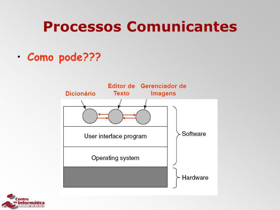 Processos Comunicantes