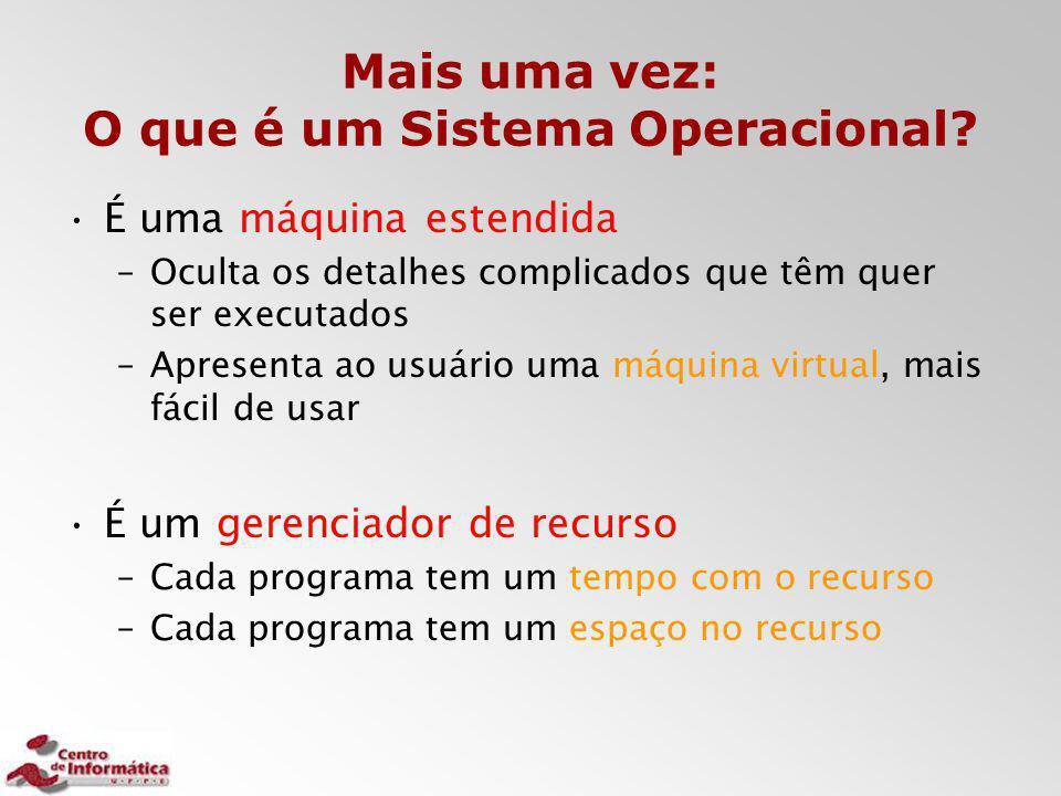 Mais uma vez: O que é um Sistema Operacional
