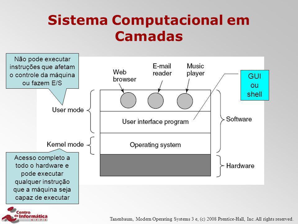 Sistema Computacional em Camadas